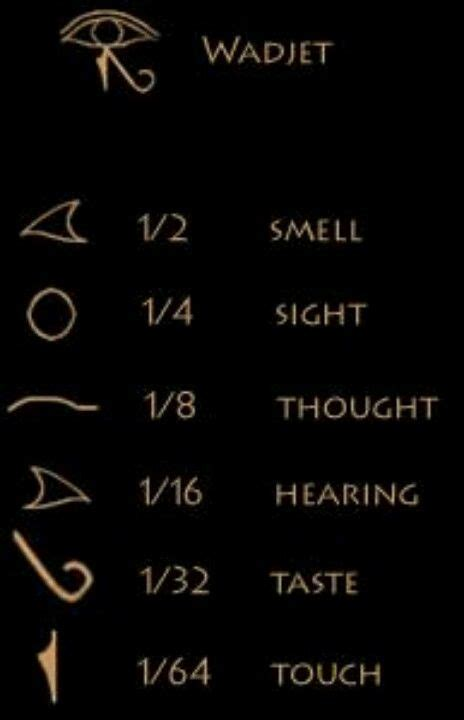 résumé meaning 25 best ideas about eye of horus on horus
