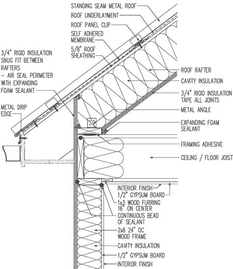 Vaulted Ceiling Construction Details by Unvented Roof For Climate Cathedral Ceiling Metal
