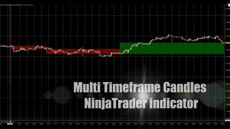 candle pattern ninjatrader indicator ninjatrader indicators multi timeframe candles