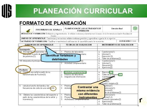 Dise O Curricular Prescriptivo Definicion ejemplos de curriculo pre escolar ejemplo dise 241 o curricular paso a paso