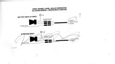 mongoose alarm wiring diagram 29 wiring diagram images