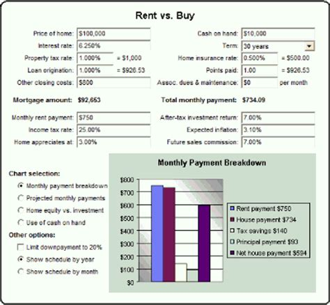 Buying Vs Renting A House Calculator 28 Images Rent Vs Buy Calculator Lite Android