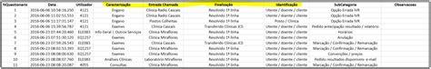 Sql Pivot Table by Pivot Table Sql Server Sql Codedump Io