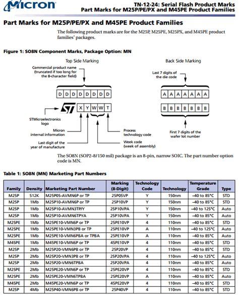 d882p transistor datasheet pdf transistor d882 datasheet pdf 28 images d882p datasheet 2sd882 npn power transistor nec