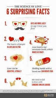 facts about i the science of love 6 surprising facts about love