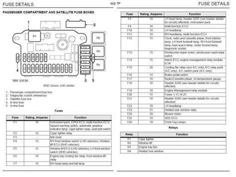 wiring diagram citroen xantia engine start choice image