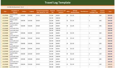 travel log templates   track  travels
