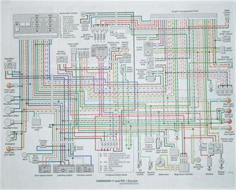 cbr 929 wiring diagram pdf wiring diagrams