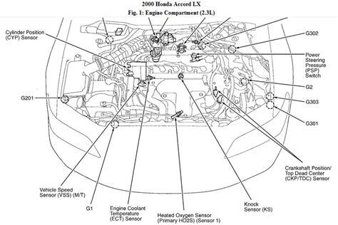 2000 honda accord parts diagram i a 2000 honda accord lx sedan 2 3 liter manual and