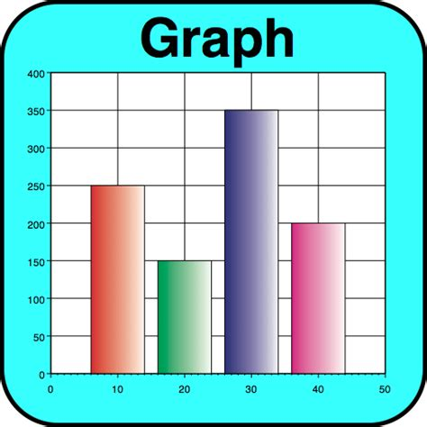 apps to make graphs free charts and graphs apps for iphone ipod touch