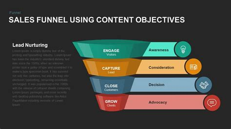 using a powerpoint template sales funnel using content objectives powerpoint and