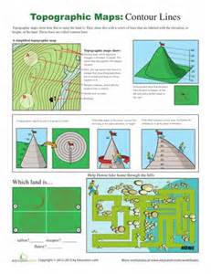how to read a topographic map topographic map