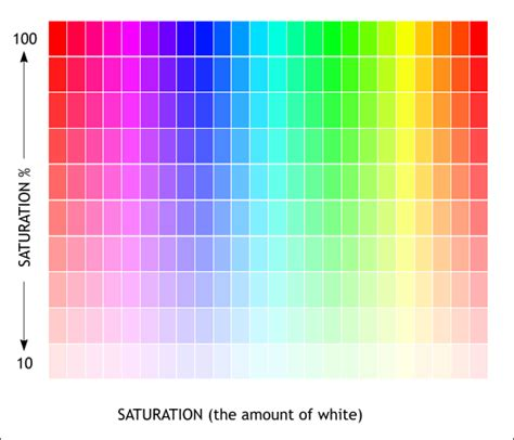 color saturation page 4 xara xone workbook step by step tutorial