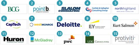 best firm best management consulting firms to work for 2014