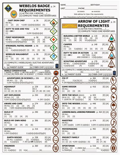 webelos arrow of light requirements 2017 kara s cub stuff forms for new cub program