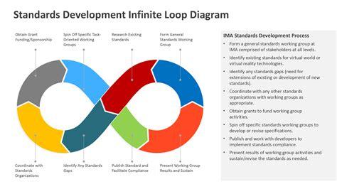 application design standards infinite metaverse alliance ima software standards