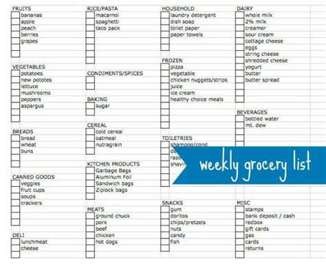 grocery list template make shopping easy and quick 15 best grocery budget images on pinterest finance