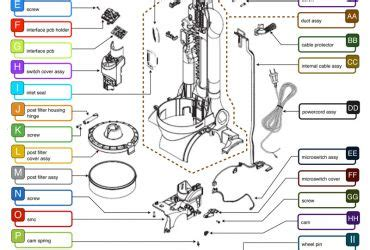 shark navigator parts diagram delta shower faucet diagrams wedocable