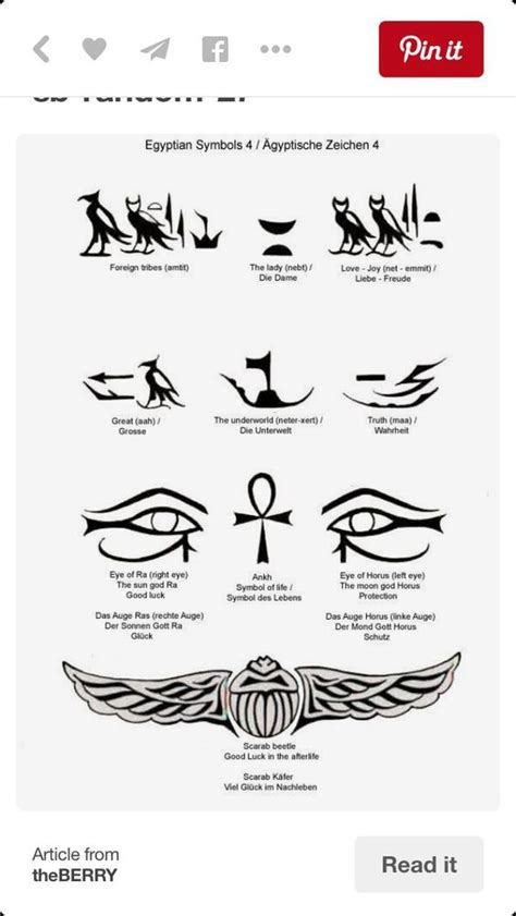 egyptian tattoos and meanings meanings symbols and more