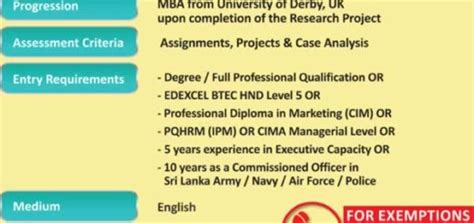 Pre Mba Certificate by Pre Mba Edexcel Btec Level 7 Education Synergyy