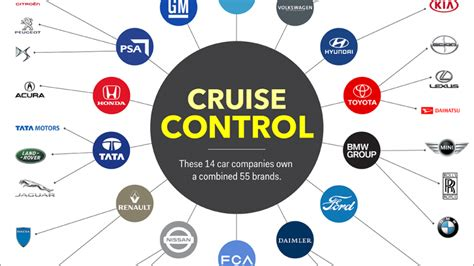 companies that volkswagen owns who owns who automotive addicts