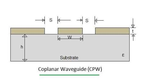 coplanar microwave integrated circuits pdf coplanar microwave integrated circuits pdf 28 images patent us4920323 miniature circulators