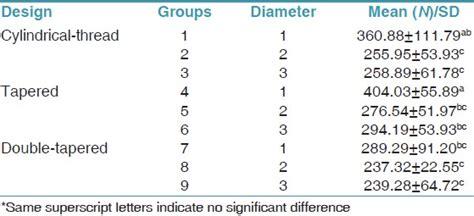 standard deviation of resistors standard deviation of resistors 28 images stat insights tolerance coverage intervals text