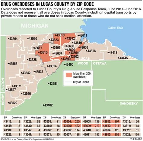 Detox Chaign County Ohio by Flood Of Overdoses Takes Toll On Rescuers The Blade