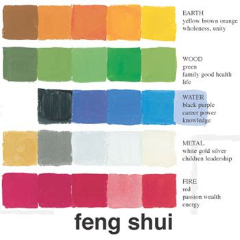 arredare feng shui arredare e dipingere casa con il feng shui colori e