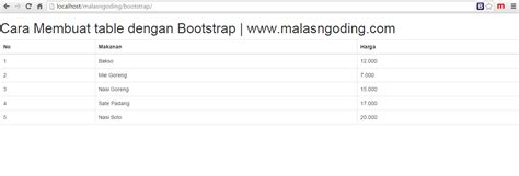 membuat wordpress theme dengan bootstrap bootstrap part 2 membuat table dengan bootstrap