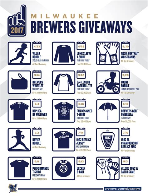Milwaukee Brewers Giveaways - milwaukee brewers on twitter quot is our 2017 giveaway schedule packed with 15 awesome