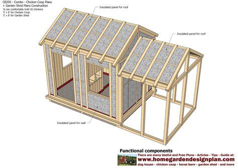 Backyards : Innovative Cb201 Combo Chicken Coop Garden