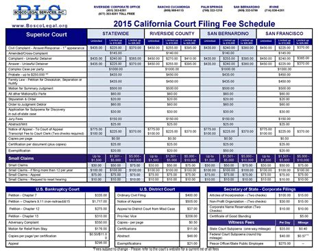 Federal Court Calendar 2015 Federal Leave Year Calendar 2015 Minecraft News Hub