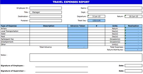 expense report template travel expense report template images
