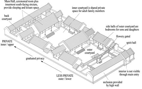 traditional chinese house design chinese courtyard house floor plan