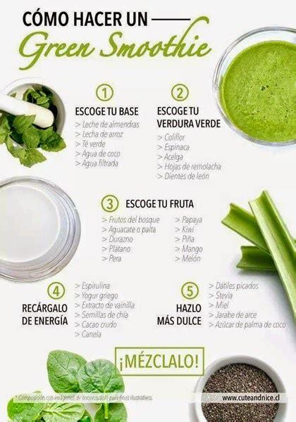 Dieta Detox Batidos by Prepara Tus Zumos Detox En Casa