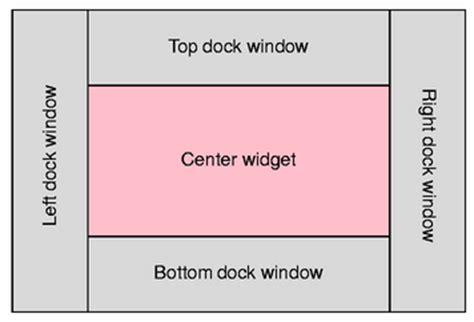 qt layout top application main window qt widgets 5 10