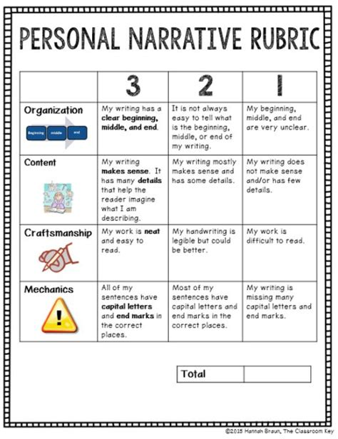 Exle Personal Narrative Essay by 25 Best Ideas About Narrative Poetry On Anchor Types Alliteration Anchor Chart And
