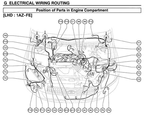 toyota rav 4 engine diagram wiring diagram schemes
