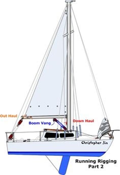 yacht rigging layout 101 basics for sailors anything and everything catalina
