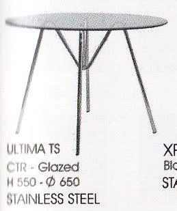 Harga Merk Ultima meja makan indachi ultima ts furniture kantor