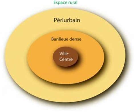 Une Hutte Définition by D 233 Finition De Ce Qu Est Une Banlieue Tpe De 1 232 Re Es