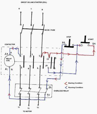direct on line starter wiring diagram digram