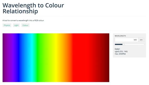 wavelengths of colors wavelength to colour relationship academo org free