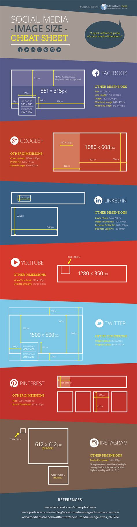 facebook cheat sheet image size and dimensions infographic facebook twitter pinterest instagram social media