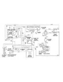 parts for maytag mdg9606aww dryer appliancepartspros