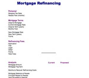 mortgage template mortgage refinancing spreadsheet template free layout
