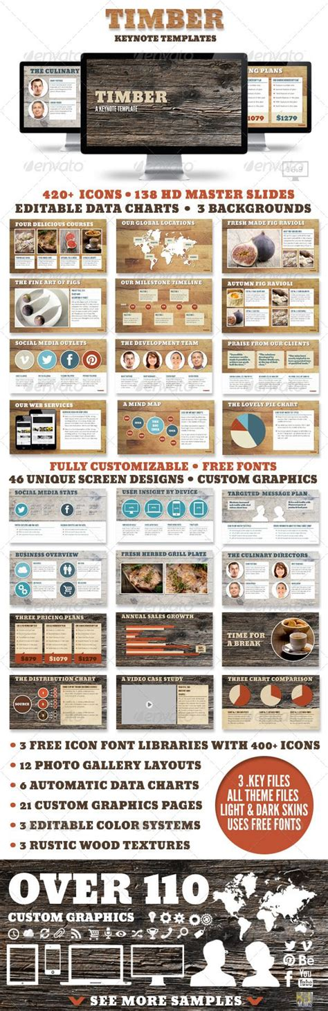 60 Best Images About Make Your Own Cookbook On Pinterest Keynote Ebook Template