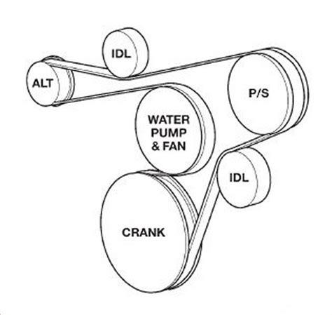 Fan Belt Untuk Mazda 2 N N Escape serpentine belt routing 1