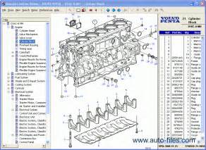 Volvo Diesel Parts Volvo Penta Epc Ii Marine And Industrial Engine